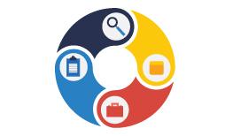 Gestión de Procesos de Negocio BPM / Gestión de Calidad / Gestión de Proyectos / Productividad