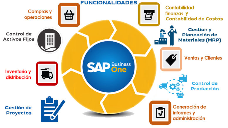 Diplomado SAP Business one 9.2