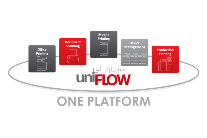 SOFTWARE PARA CONTROL DE IMPRESIÓN UNIFLOW SUITE COLOMBIA -