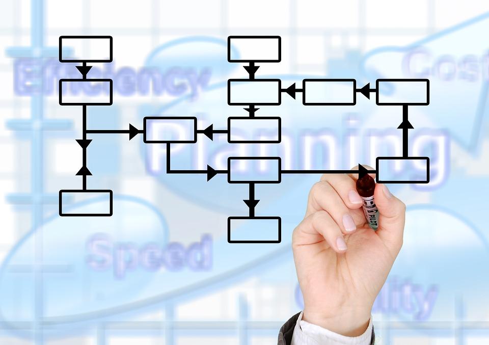 Outsourcing procesos de negocio BPO