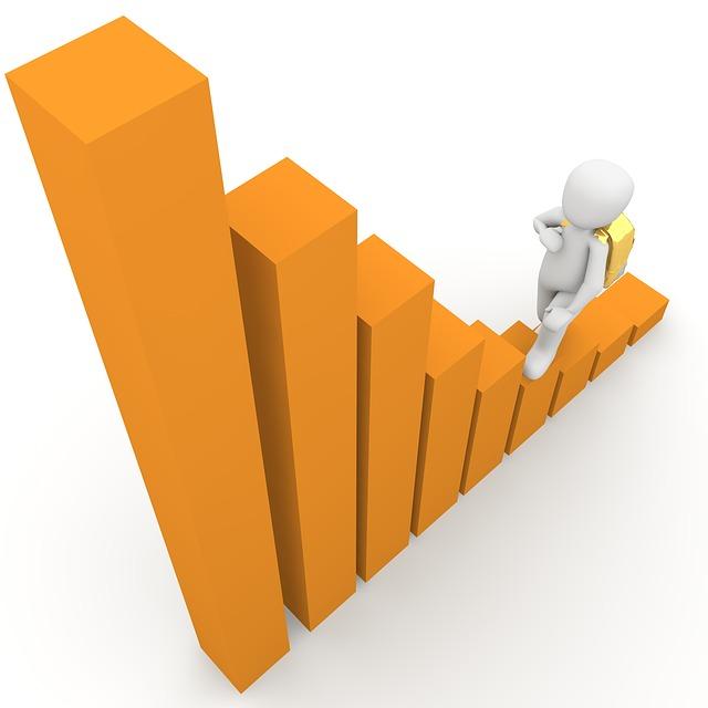 Software gestión de méritos e incentivos en RRHH